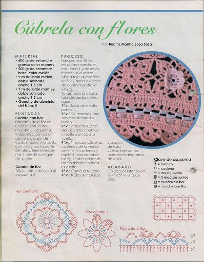 Nuestras Tecnicas de Crochet No. 12 - Mr Knniter - Álbumes web de Picasa