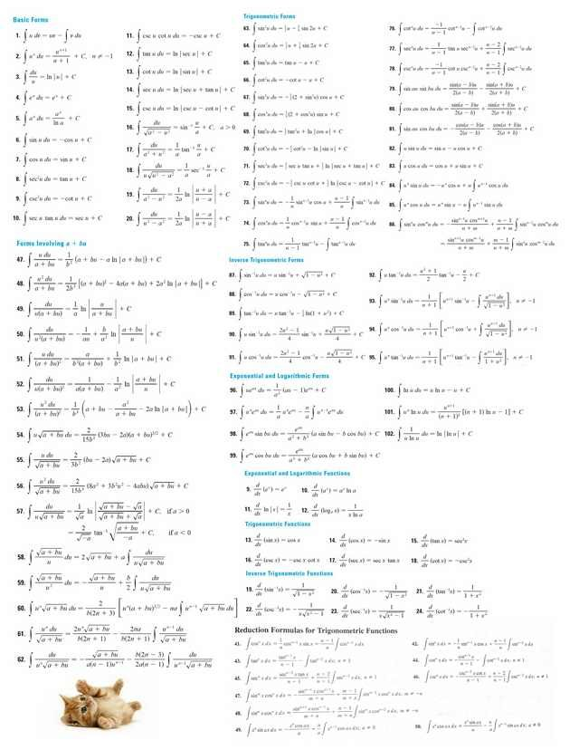3 Am Imgur Math Math Sheets Science