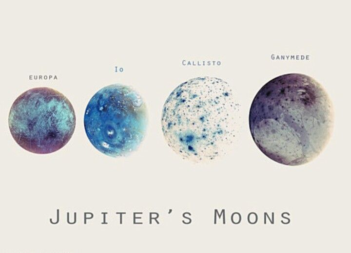 The 4 Galilean moons of Jupiter (discovered by Galileo ...