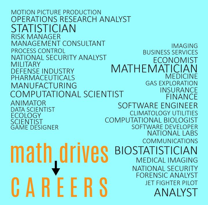 April is Mathematics Awareness Month. So let's talk about how math drives careers!