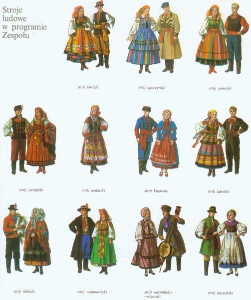 Polish traditional clothing:
