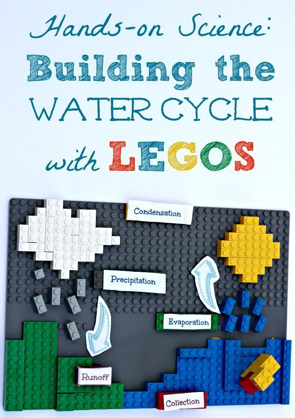 Hands-on Science: Create your own 3D water cycle project using LEGOS!  This is an awesome STEM activity for kids in elementary or middle school!