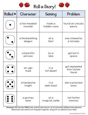 Roll-A-Story Freebie!  Check out this clever literacy dice game from Kristin Jordan at Reading Writing Thinking Sharing.