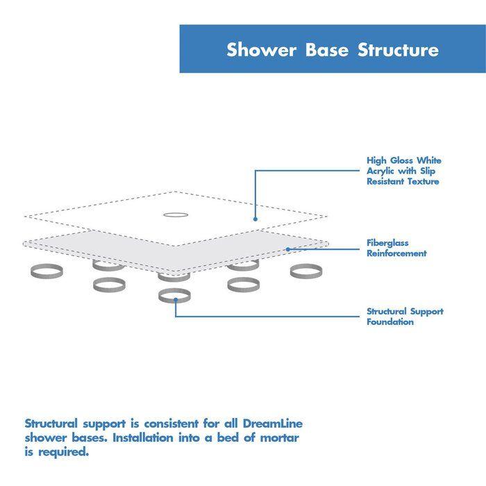 Slimline 54 X 32 Single Threshold Shower Base Shower Base