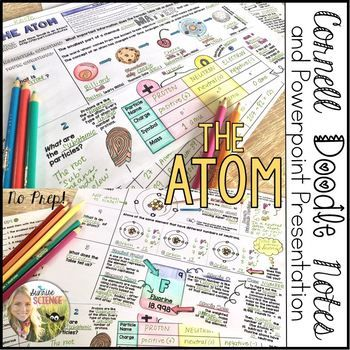 Atoms Cornell Doodle Notes : Subatomic Particles and Readi