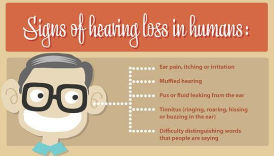 Signs of Hearing Loss in Humans : http://www.speechhearingaid.com