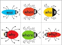 Primary Inspiration: Sight Words Driving You Buggy? Freebie!