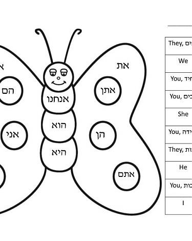 Kinuyim (Hebrew Pronouns) Color-By-Word Review Sheet