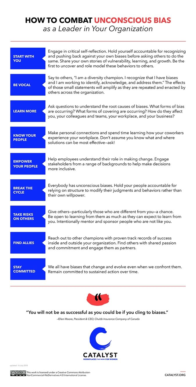 Infographic How To Combat Unconscious Bias As A Leader In Your