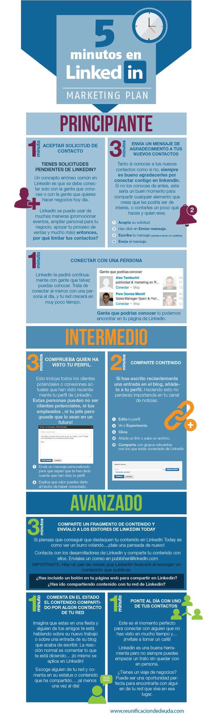 Amplia tu red de contactos en Linkedin en 5 minutos al día #infografia #marketing #socialmedia