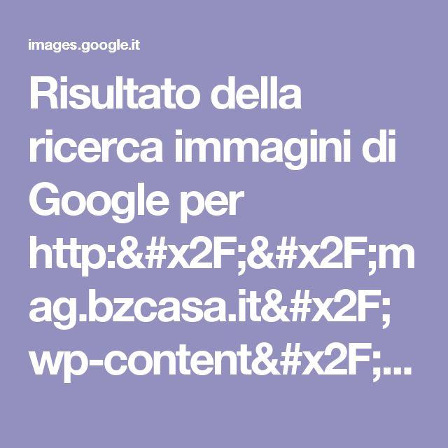 Risultato della ricerca immagini di Google per http://mag.bzcasa.it/wp-content/uploads/2014/08/Come-appendere-e-posizionare-uno-specchio.jpg