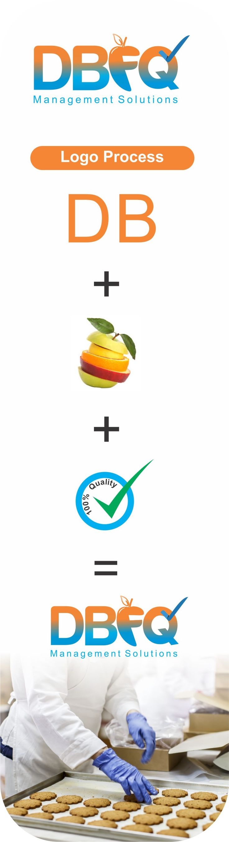 Logo Design Concept The mission of the company is successful implementation of global standards in food safety, quality management and occupational health safety management systems. DB is name of proprietor and company's main client is apple company. Hence we have designed F as in Apple and F stands for fruit as well. Similarly Q stands for quality and tick over it defines top quality or product is passing quality standards which indicates the business objective.