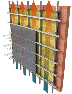 detalle fachada ventilada에 대한 이미지 검색결과