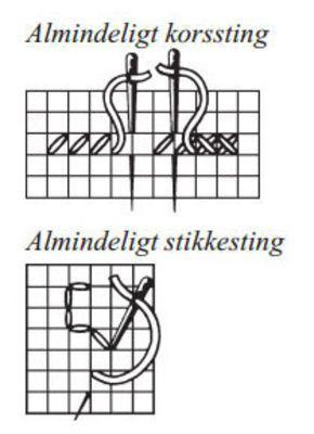 Guide til valg af stof str. De forskellige typer af Broderistof  Aida stof: bomulds stof med tydelige 'firkanter'. Stoffets str. angives i tal (cm) f.eks. 5,4 som er det mest almindelige Aida stof. Des lavere tallet på stoffet er, des lettere er det at brodere på. Aida stof er det nemmeste at brodere på.  Hør stof: hør uden 'firkanter'. Stoffets str. angives i tal (cm) f.eks. 10 eller 12, som er det mest almindelige hør stof. Des lavere tallet på stoffet er, des lettere er det at brodere på…
