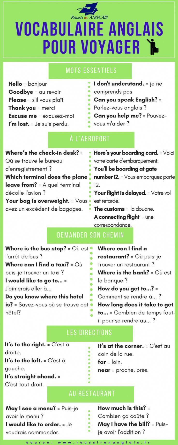 vocabulaire anglais voyage #apprendreanglaistraduction