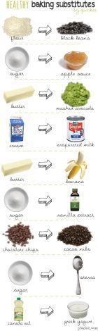 5 secret household tips + recipe substitutions   BabyCenter Blog