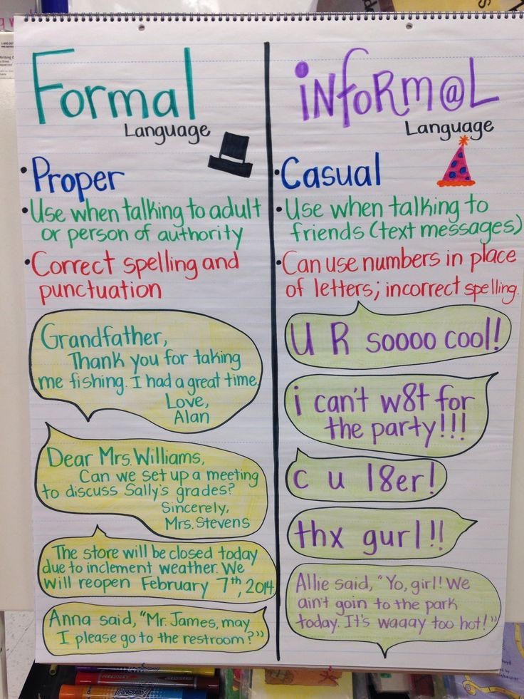 6th grade common core anchor charts