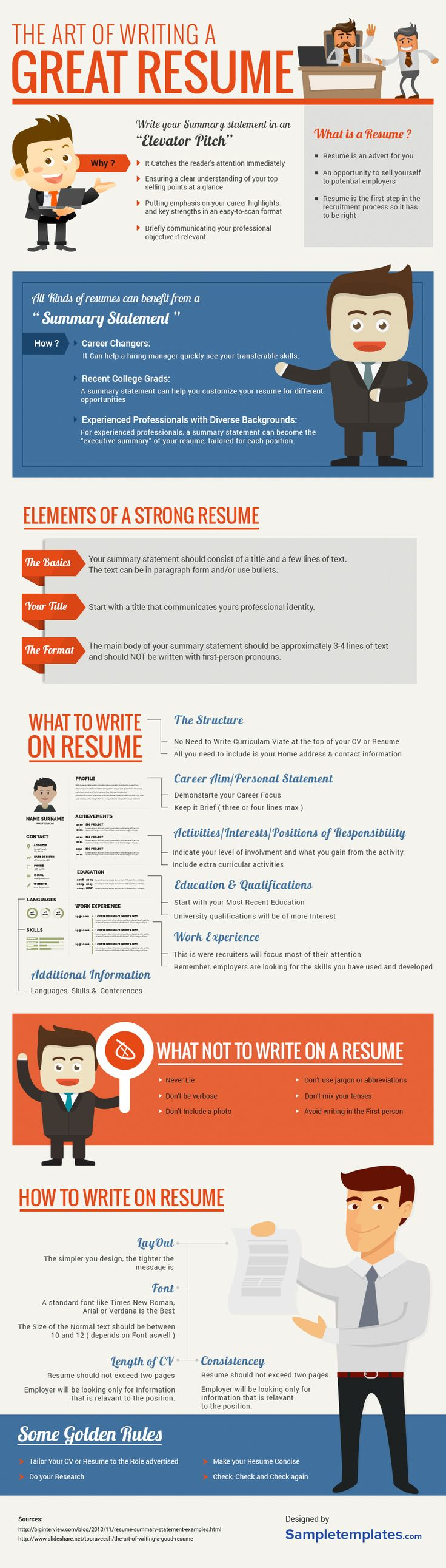 the art of writing a perfect resume - How To Write A Resume About Yourself