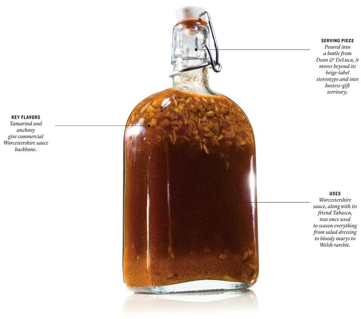 Homemade Worcestershire sauce (NYT)--1876:  This recipe appeared in an article in The Times. It was sent in by a reader but unsigned.  It makes 3 1/2 cups--can be halved.  3-4 lg shallots  (4 oz) chopped, 2 1/2 T all spice, 1 T mace, 2 t cayenne, 1/4 nutmeg, grated, 3/4	t salt, 2 oz anchovies, drained of oil, 3 oz (about 1/3 c) soy sauce, 3 c apple-cider vinegar.  Combine all the  ingredients in a sterilized 1-qt glass jar and screw the lid on tightly. Refrigerate for 1 month, shaking the…