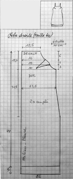 Une robe droite (ou top) T40/42 et 44 - La Bobine vestido con sisas tipo tripoide