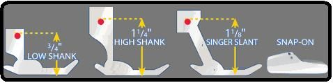 High, low, or slanted shank guide.