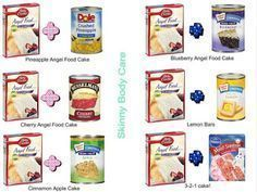 This is Awesome! #dietfriendly #diabetic #healthyliving #cakes #easypeasy  Look how many different things you can make with the base being Angel Food Cake! These are delicious ;)  NO FAT/ DIET-FRIENDLY Pineapple Angel Food Cake Recipe: Just two ingredients!! 1 large can crushed pineapple w/juice and 1 box angel food cake mix. Blend in large bowl and bake 350 for 30 min. in 9x13 ungreased pan. Oh so easy! 1/12 cake =165 calories  Cherry Angel Cake: ~ 1 box angel food cake mix and 1 can light…