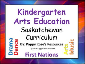 """These are """"I Can"""" posters to display in your class based on the Kindergarten Arts Education outcomes for the Saskatchewan curriculum. All strands, Dance, Drama, Music, Visual Arts and First Nations I Can Statements are included in this product.Teachers can print, and laminate these posters for use in their class year after year."""