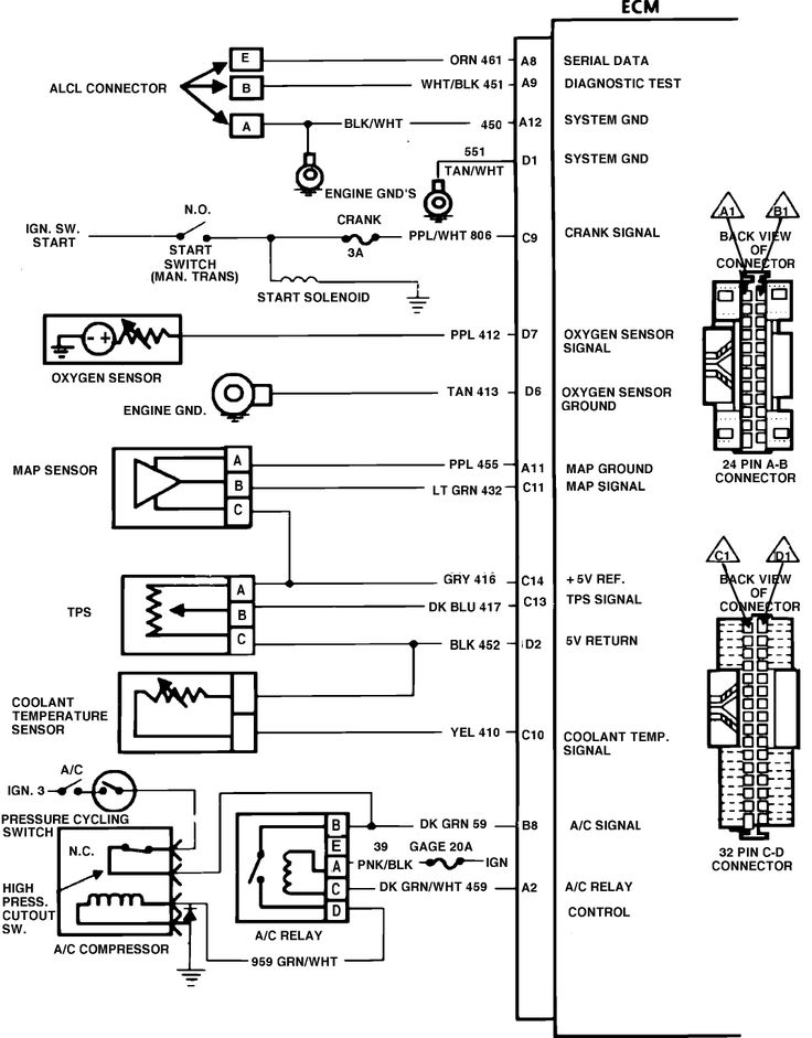 1986 chevy s10: the wiring harness diagram..engine ...