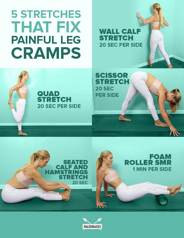 e94088e88908f2109ece81ecac977df5 - How To Get Rid Of Side Cramp While Exercising