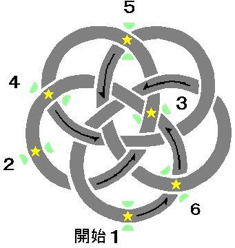 籠目結びのコースター
