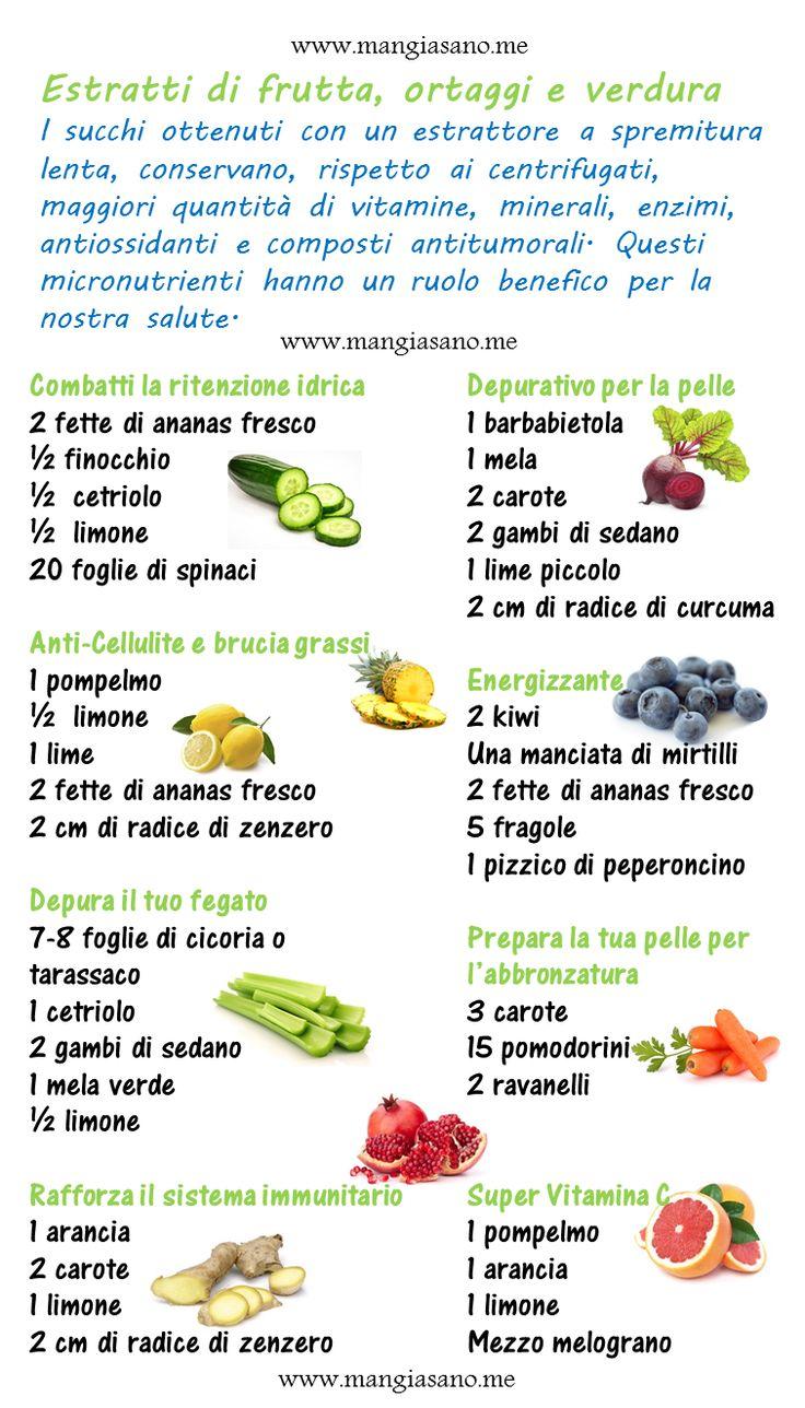 ricette estratti vegetali