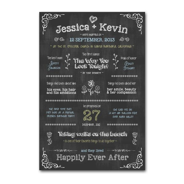 1000 images about chalkboard templates on pinterest for Chalkboard signs template