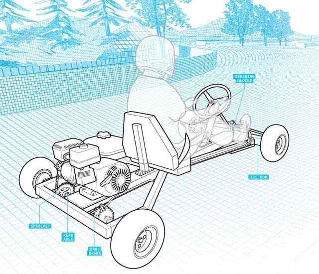 Make Your Own Drift Car Game