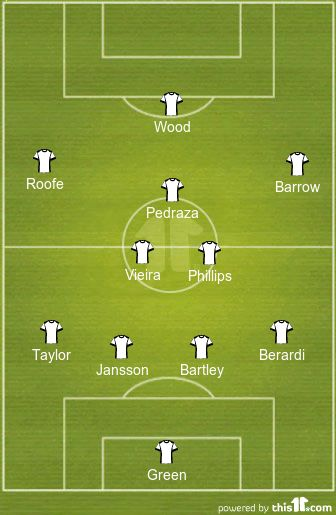 nice Predicted 4-2-3-1 Leeds United Lineup Vs Preston North End: Can The Whites Stop The Rot?