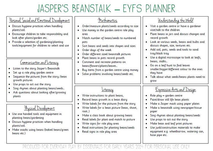 Jasper's Beanstalk EYFS Play Planner - Activities for under 5's #eyfs