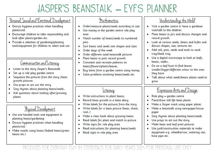 jasper's beanstalk resources - Google Search