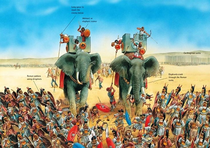 Best Zama Images On Pinterest Ancient Rome Punic Wars And - Ancient rome map zama