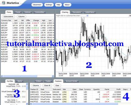 Menghasilkan Uang dari Internet. Trading Forex (Valas). Free $5, Halal dan bukan JUDI.