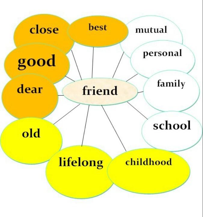 Collocation-friend