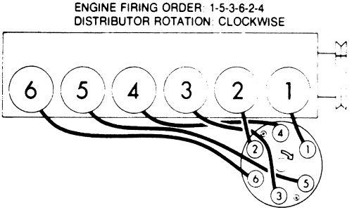 2009 6 Cylinder Chevy Firing Order – Wonderful Image Gallery