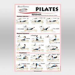 Cartaz de Pilates - Reformer