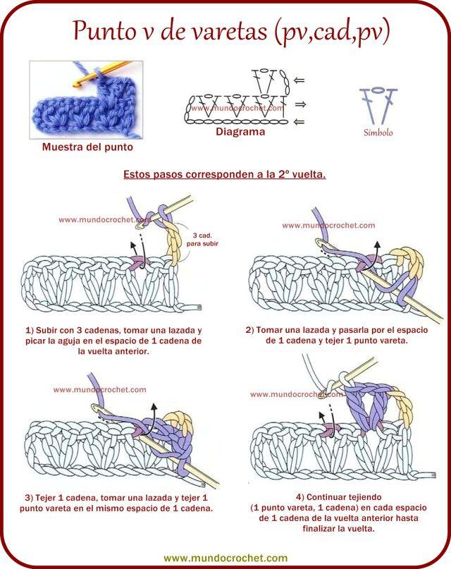 125 best Crochet images on Pinterest | Crochet patterns, Crochet ...