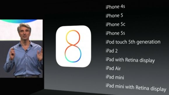 iOS 8 release date and info