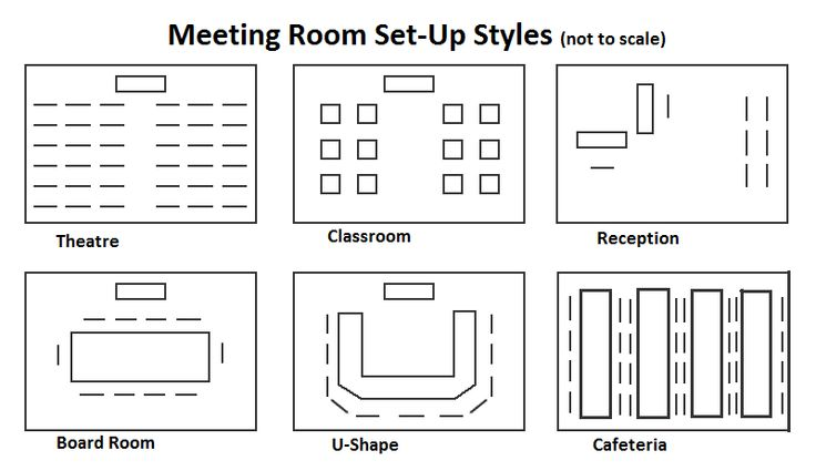 Conference Room Layout Templates