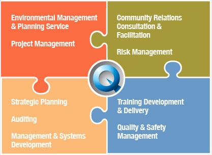 QMIS is a management consulting firm providing professional auditing and project management services.  Our main objective is to enable your organisation to improve work practicies, acheive efficiencies and, where rquired, attain third party certification.