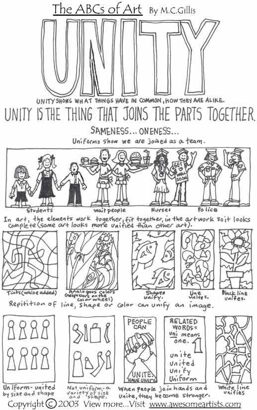 La unitat d'una composició