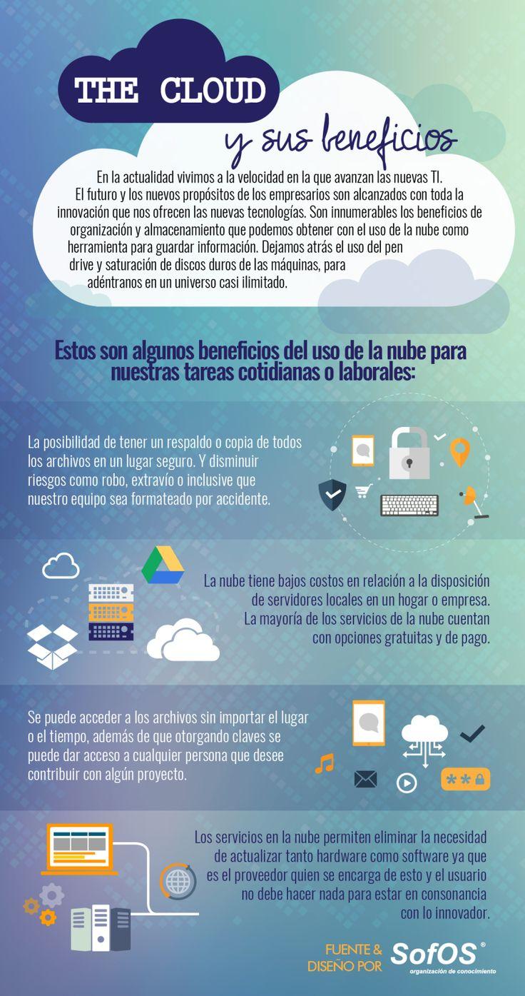 La Nube y sus beneficios #infografia