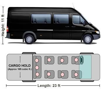 Bandago - 15 Passenger and Dodge Sprinter Van Rental in Chicago, Los Angeles, San Francisco, Portland Oregon, New York, Pennsylvania