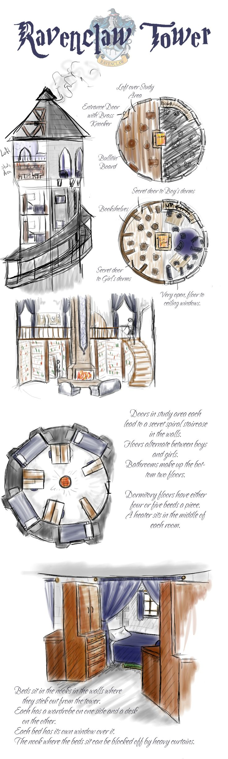 Ravenclaw Tower by *Whisperwings on deviantART there are drawings of all of the Hogwarts houses. Super cool.