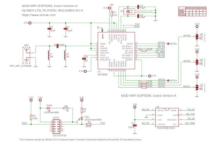 Olimex Esp8266 Pcb Schematics  Layout